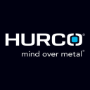 Hurco Cos., Inc.