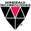 Minerals Technologies, Inc.